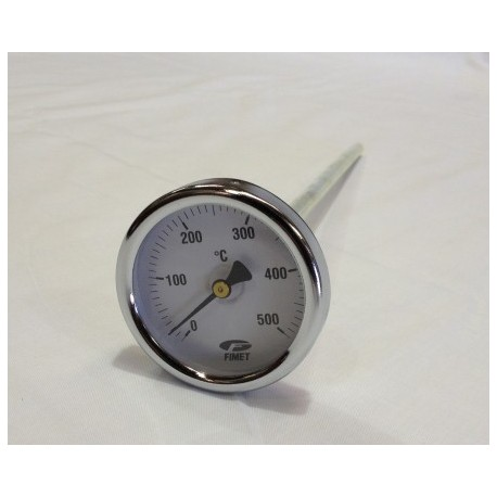 Fomet termometer